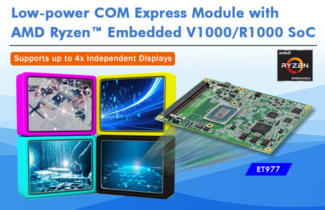 Fanless Embedded Systems with AMD Ryzen